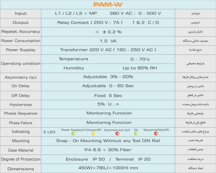 کنترل فاز نول دار PAM-W
